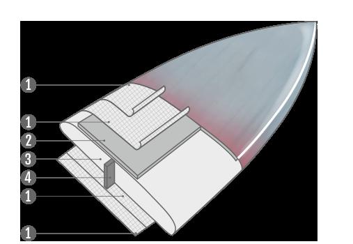 schema-source