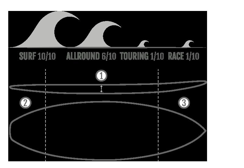 schema-caractere