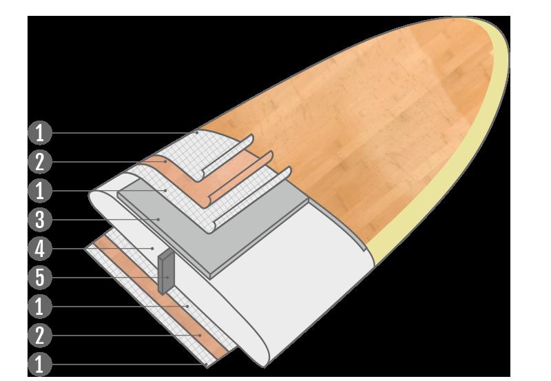 schema-phenix