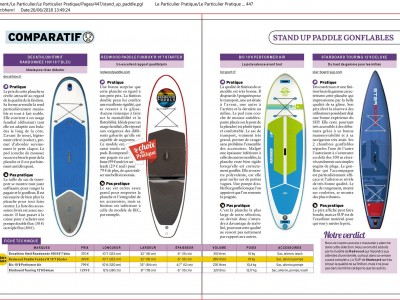 Redwoodpaddle board comparison